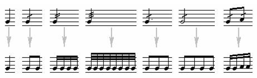 Classical Guitar Repeated Notes, Sequences & Passages 2